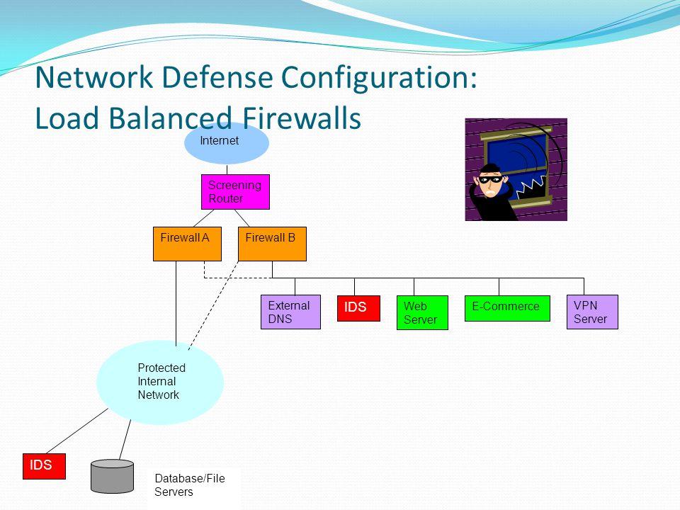 Network Defense Configuration: Load Balanced Firewalls