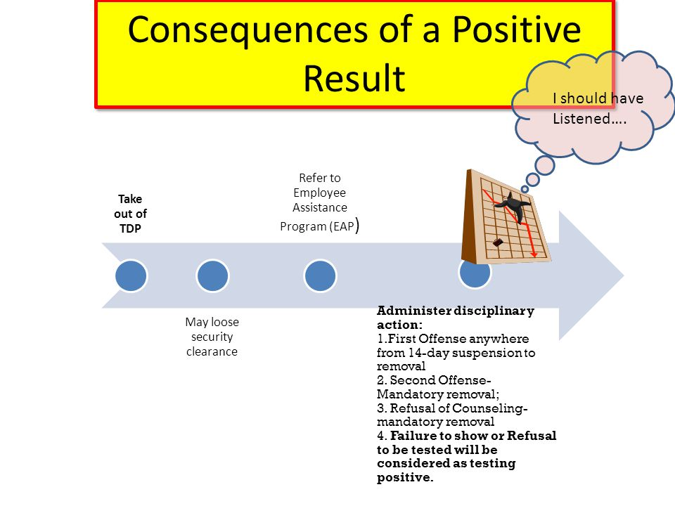 Consequences of a Positive Result