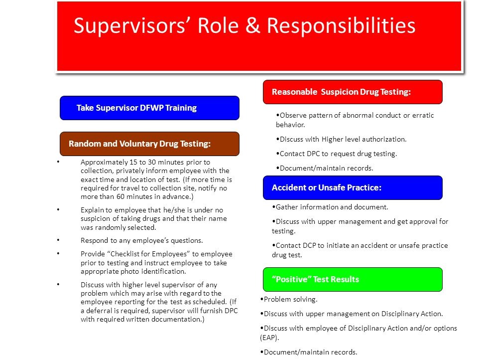 Supervisors' Role & Responsibilities