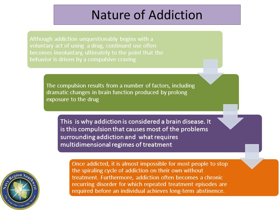 Nature of Addiction