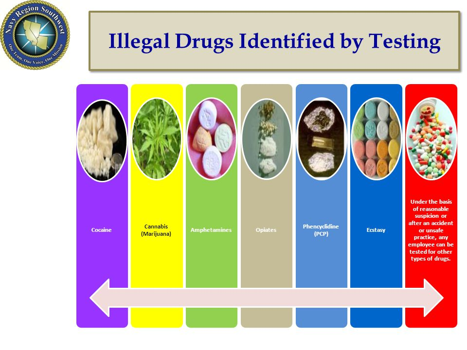 Illegal Drugs Identified by Testing