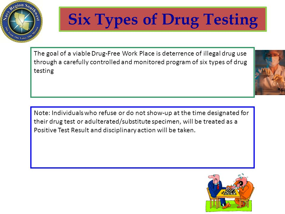 Six Types of Drug Testing