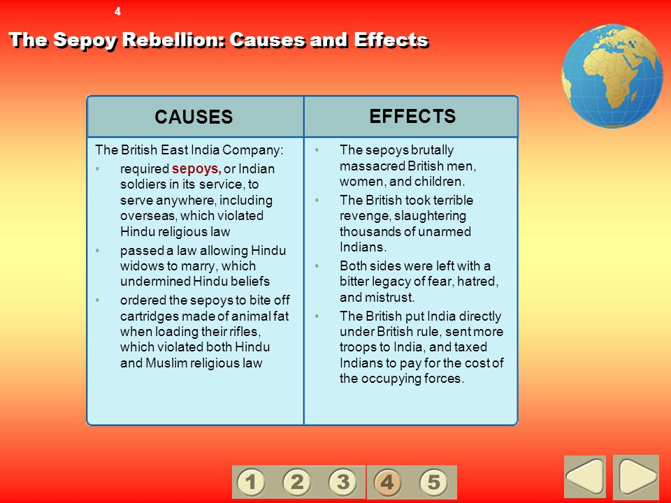The Sepoy Rebellion: Causes and Effects