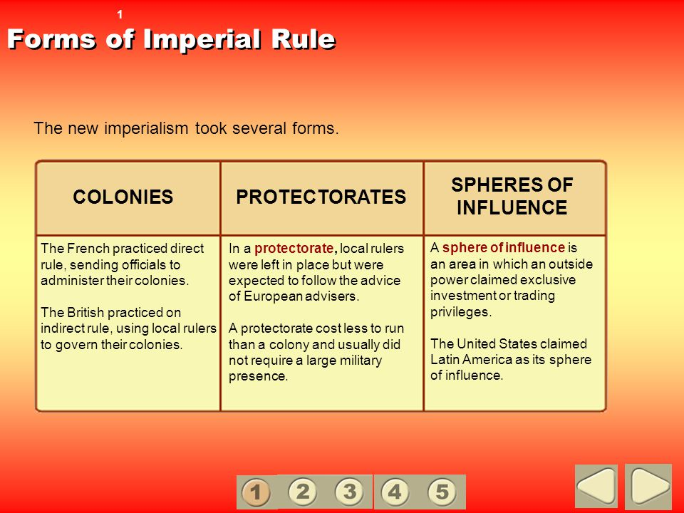 Forms of Imperial Rule SPHERES OF INFLUENCE COLONIES PROTECTORATES
