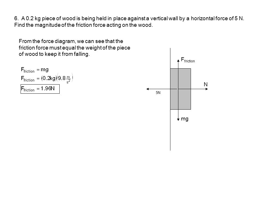 6. A 0.2 kg piece of wood is being held in place against a vertical wall by a horizontal force of 5 N. Find the magnitude of the friction force acting on the wood.