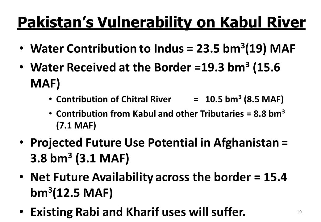 Pakistan's Vulnerability on Kabul River