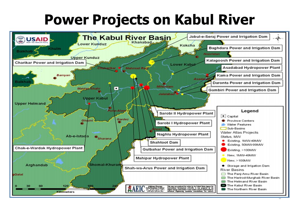 Power Projects on Kabul River