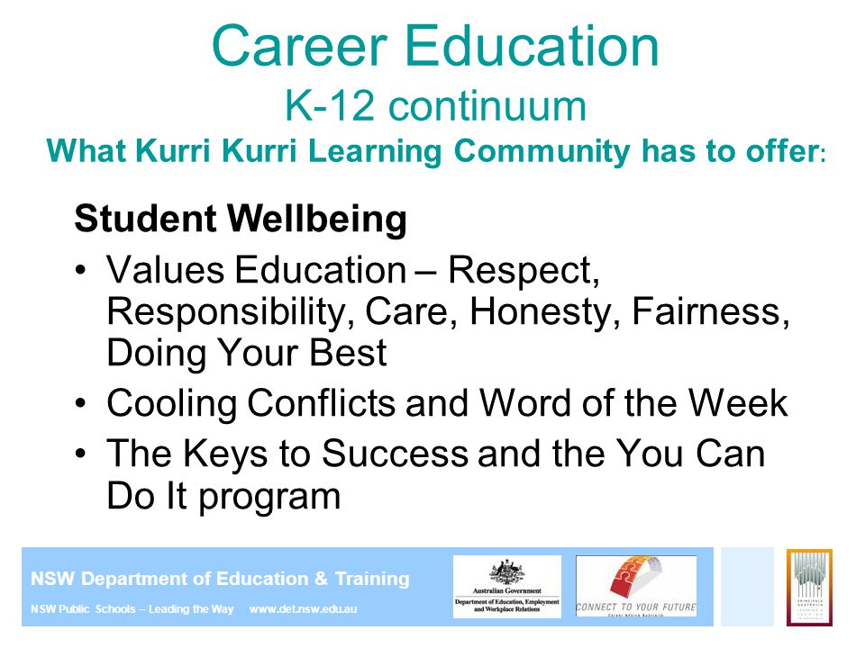 Career Education K-12 continuum What Kurri Kurri Learning Community has to offer: