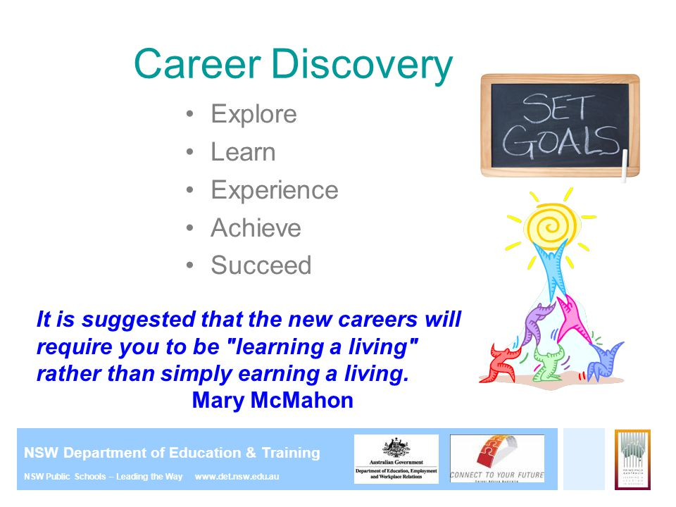 Career Discovery Explore Learn Experience Achieve Succeed
