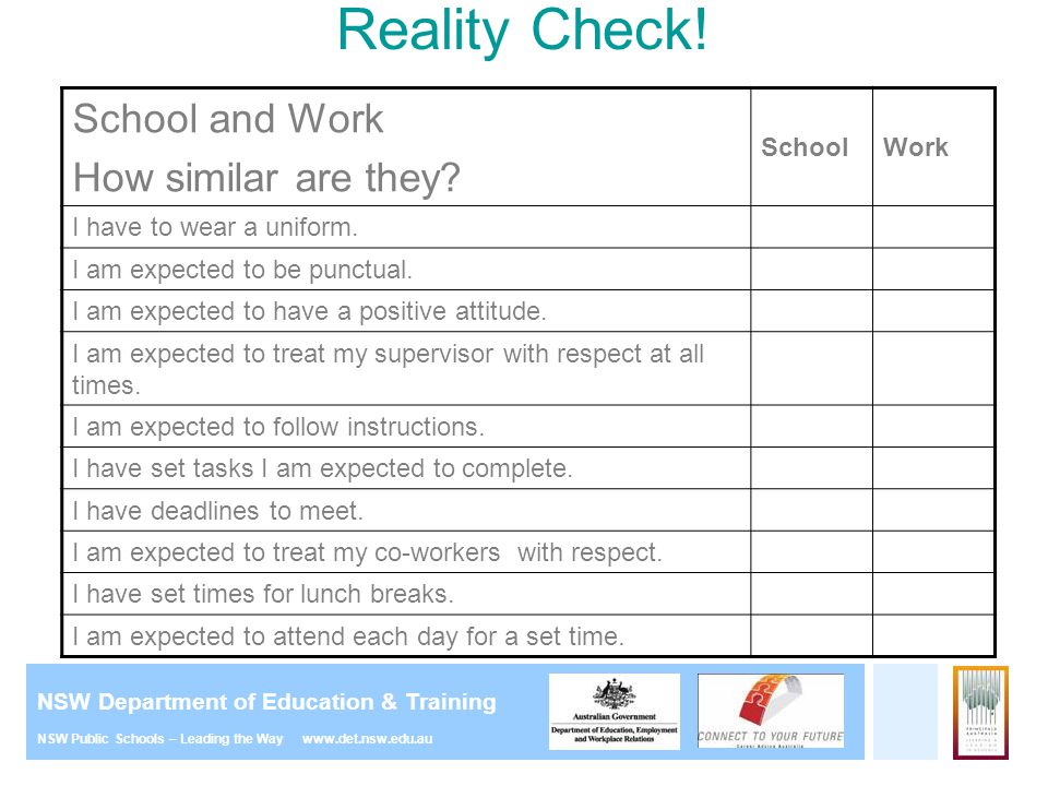Reality Check! School and Work How similar are they School Work