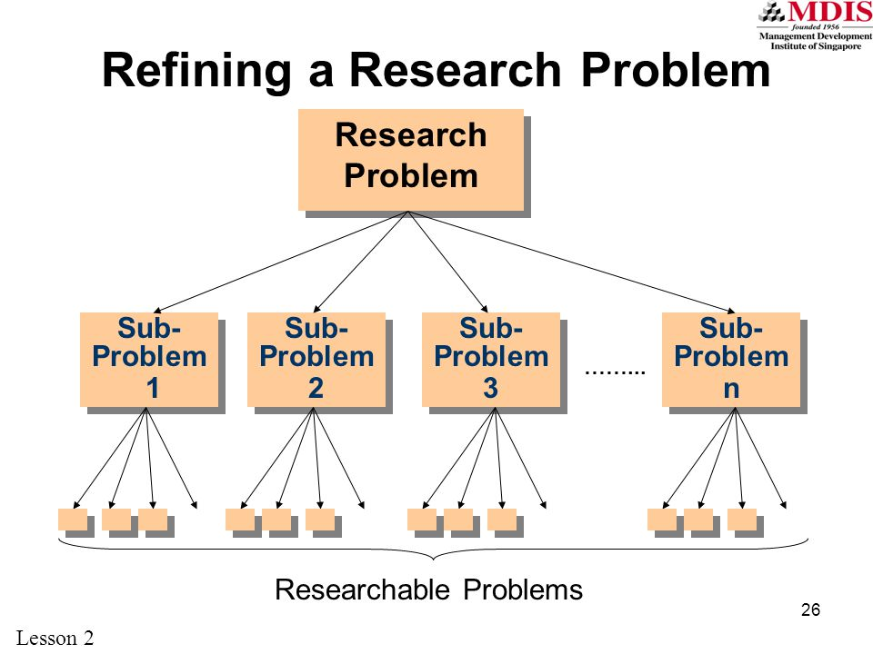 Refining a Research Problem