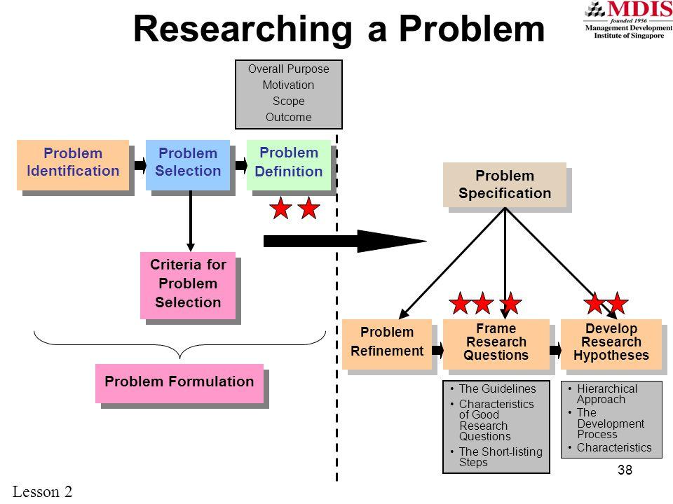 Identification (psychology) - Wikipedia