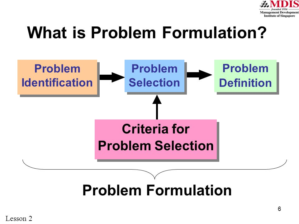 problem identification amd formulation in the research process Problem formulation and identification often involves decision making, and decision making is especially important for management and leadership there are processes and techniques to improve decision making and the quality of decisions.