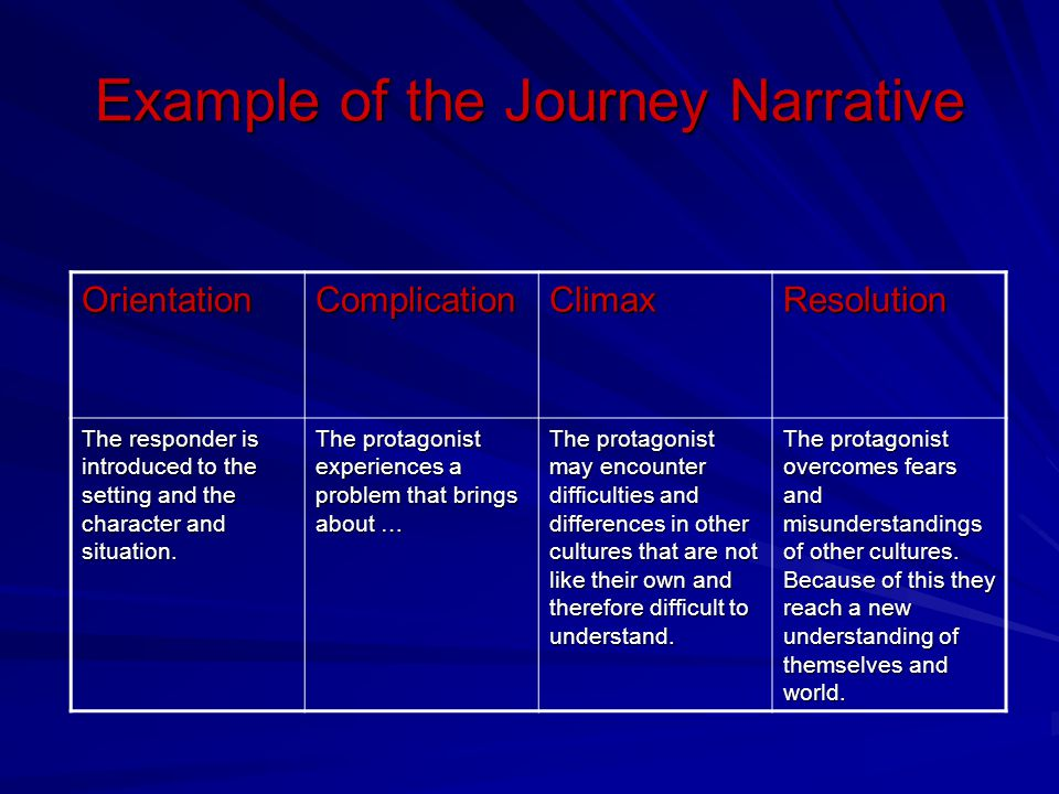 Example of the Journey Narrative