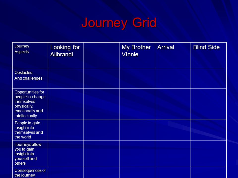 Journey Grid Looking for Alibrandi My Brother VInnie Arrival