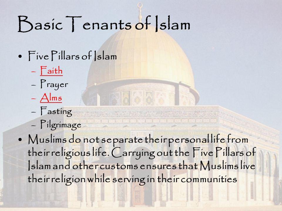 Basic Tenants of Islam Five Pillars of Islam