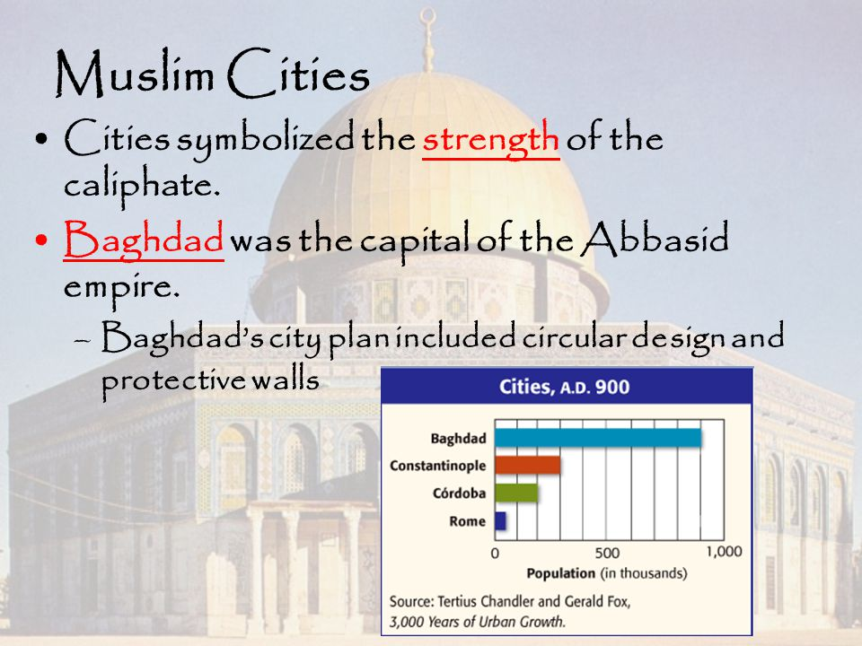 Muslim Cities Cities symbolized the strength of the caliphate.