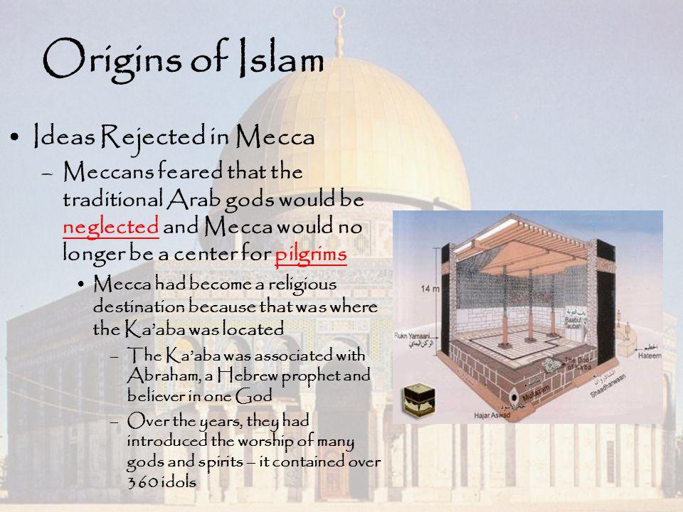 Origins of Islam Ideas Rejected in Mecca