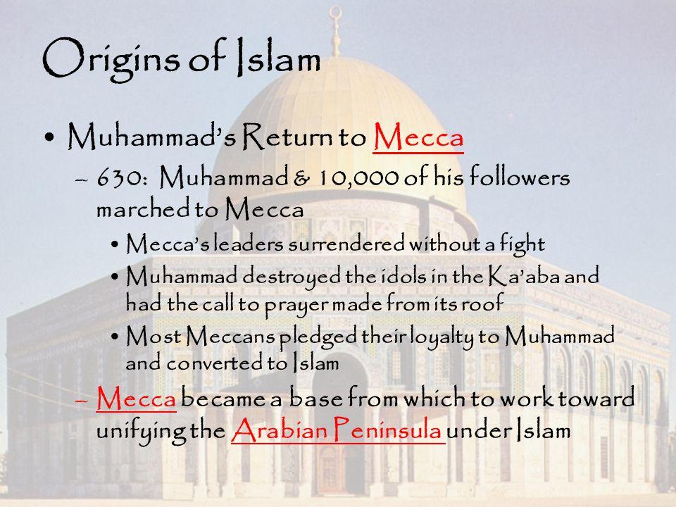 Origins of Islam Muhammad's Return to Mecca