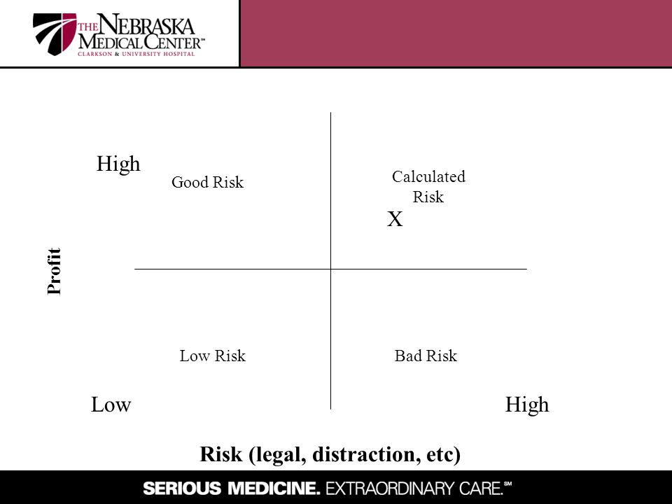 Risk (legal, distraction, etc)