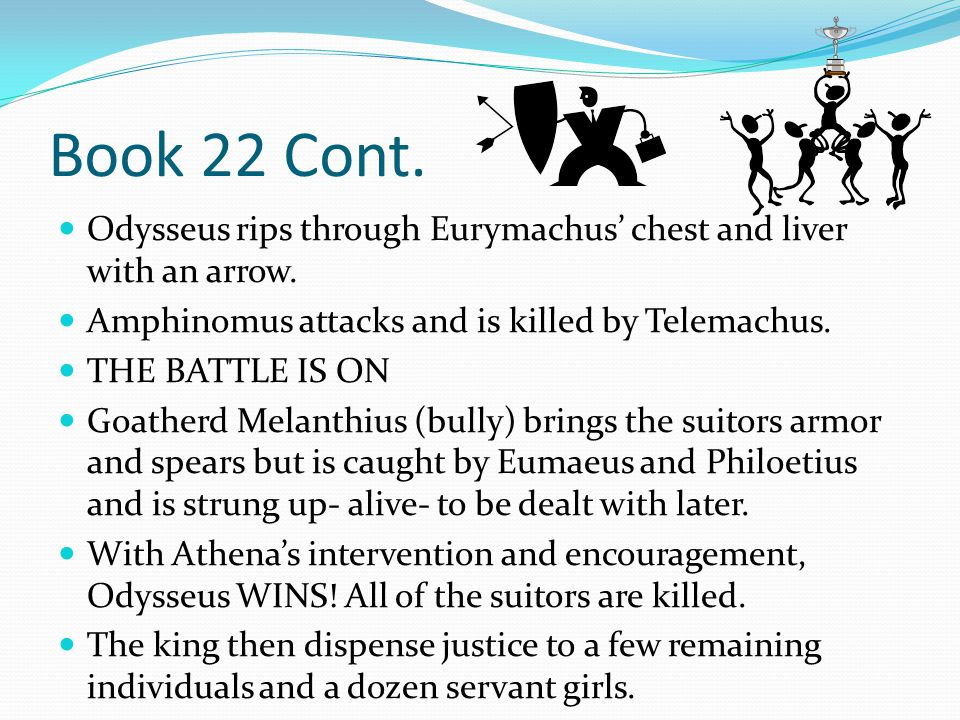 Book 22 Cont. Odysseus rips through Eurymachus' chest and liver with an arrow. Amphinomus attacks and is killed by Telemachus.