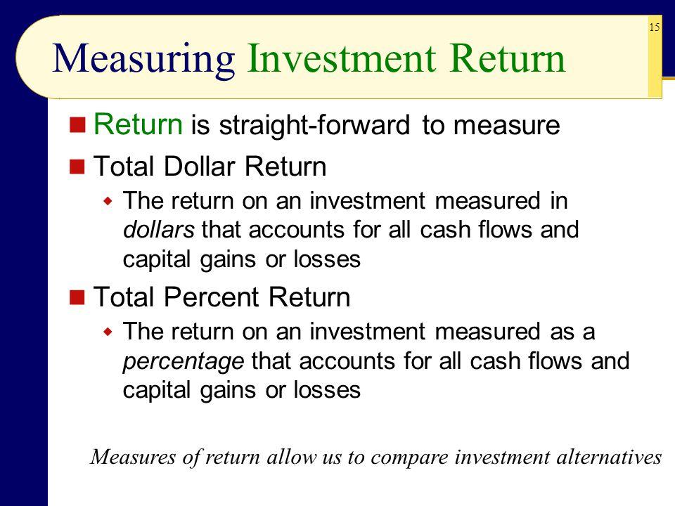 Measuring Investment Return