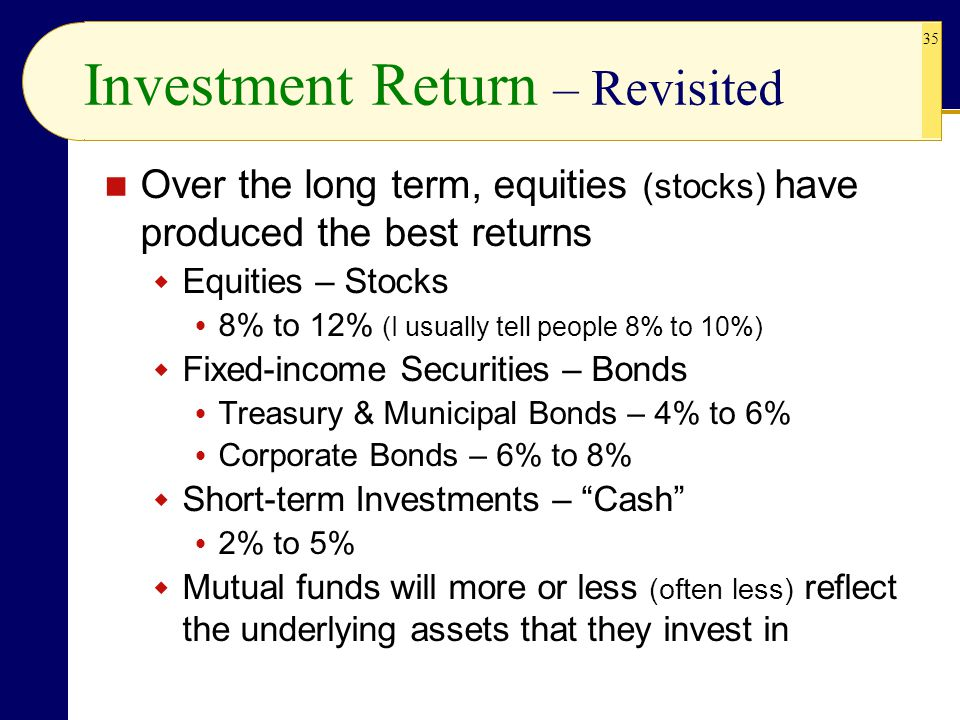 Investment Return – Revisited
