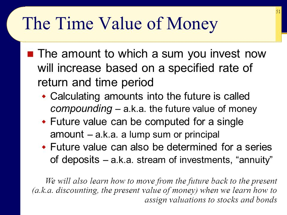 The Time Value of Money The amount to which a sum you invest now will increase based on a specified rate of return and time period.