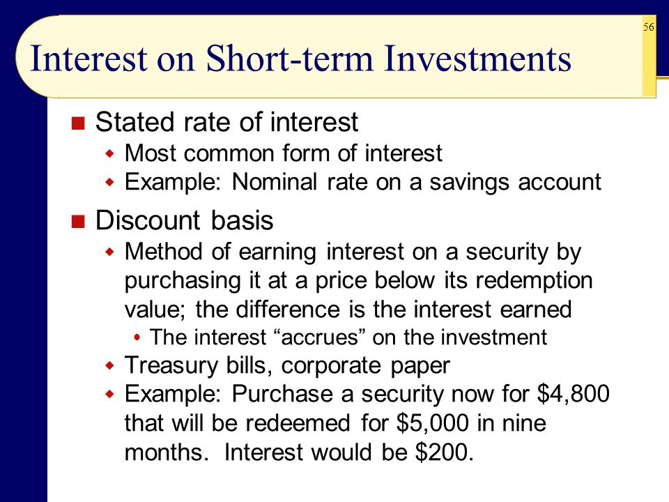 Interest on Short-term Investments