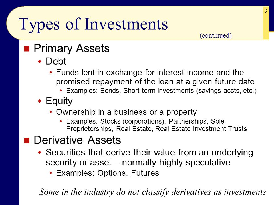 Types of Investments Primary Assets Derivative Assets Debt Equity
