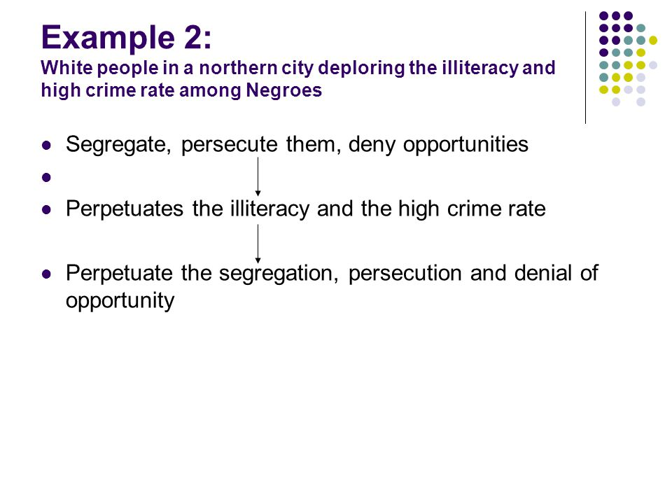 Example 2: White people in a northern city deploring the illiteracy and high crime rate among Negroes