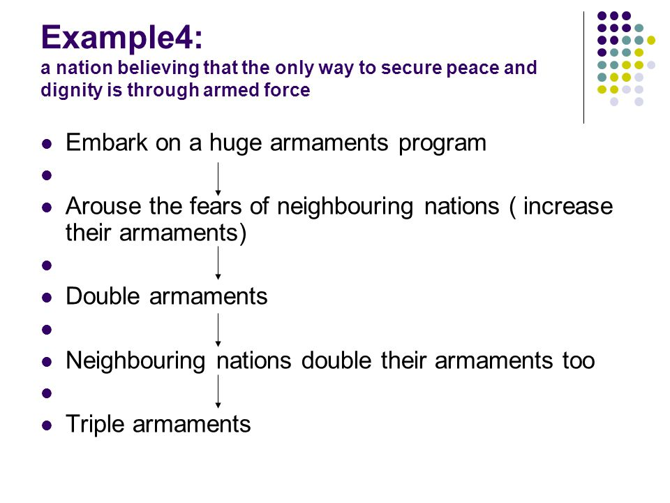 Example4: a nation believing that the only way to secure peace and dignity is through armed force