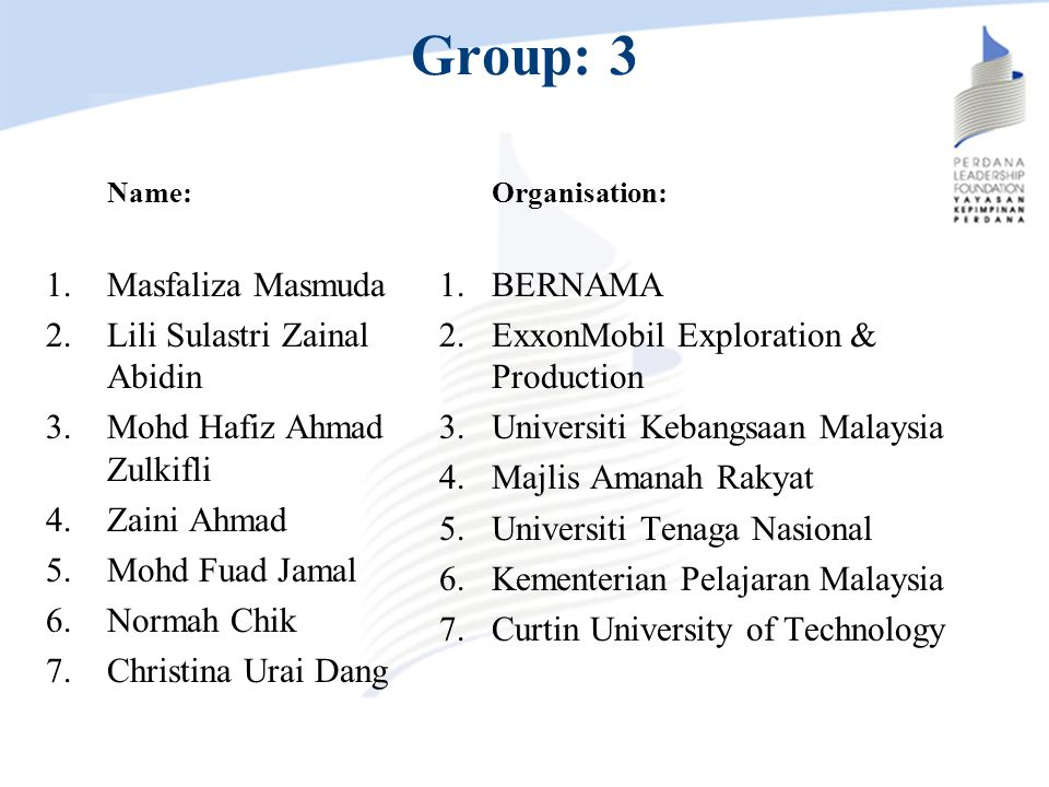 Group: 3 Name: Organisation: Masfaliza Masmuda