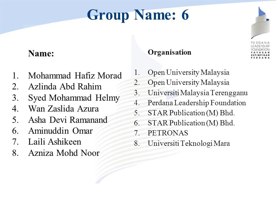 Group Name: 6 Name: Mohammad Hafiz Morad Azlinda Abd Rahim