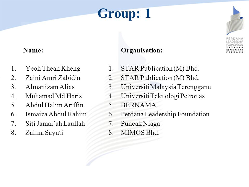 Group: 1 Name: Yeoh Thean Kheng Zaini Amri Zabidin Almanizam Alias