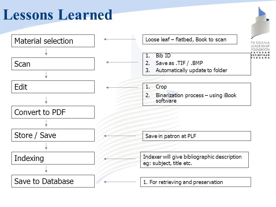 Lessons Learned Material selection Scan Edit Convert to PDF