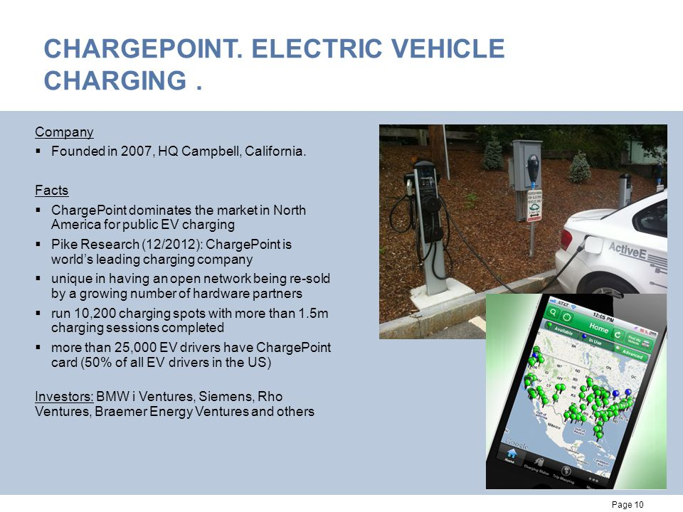 CHARGEPOINT. ELECTRIC VEHICLE CHARGING .