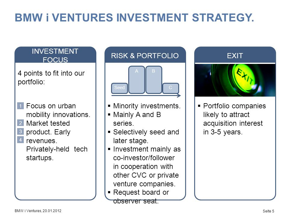 BMW i Ventures Investment Strategy.