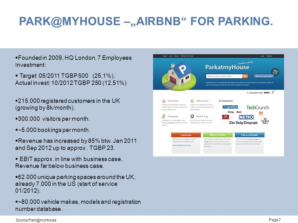 "PARK@MYHOUSE –""AIRBNB FOR PARKING."
