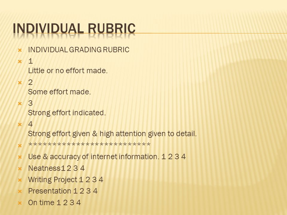 Individual Rubric INDIVIDUAL GRADING RUBRIC