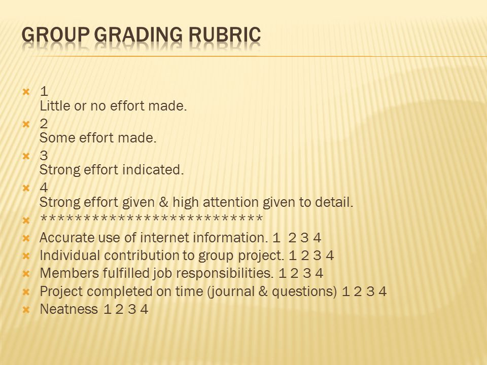 GROUP GRADING RUBRIC 1 Little or no effort made. 2 Some effort made.