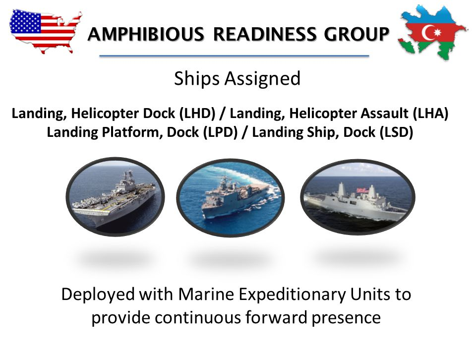 Amphibious Readiness Group