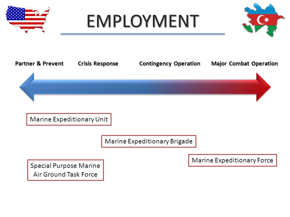 EMPLOYMENT Marine Expeditionary Unit Marine Expeditionary Brigade