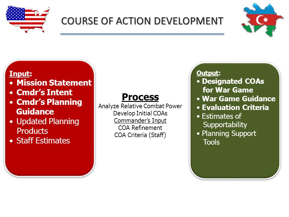 COURSE OF ACTION DEVELOPMENT
