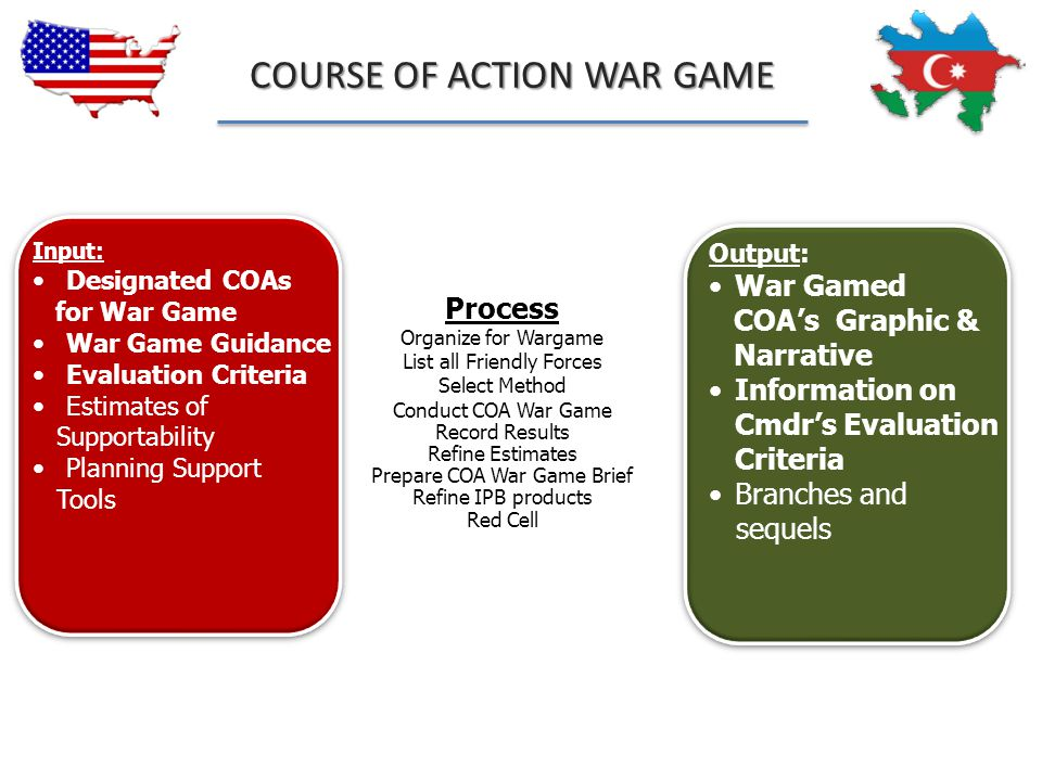 COURSE OF ACTION WAR GAME