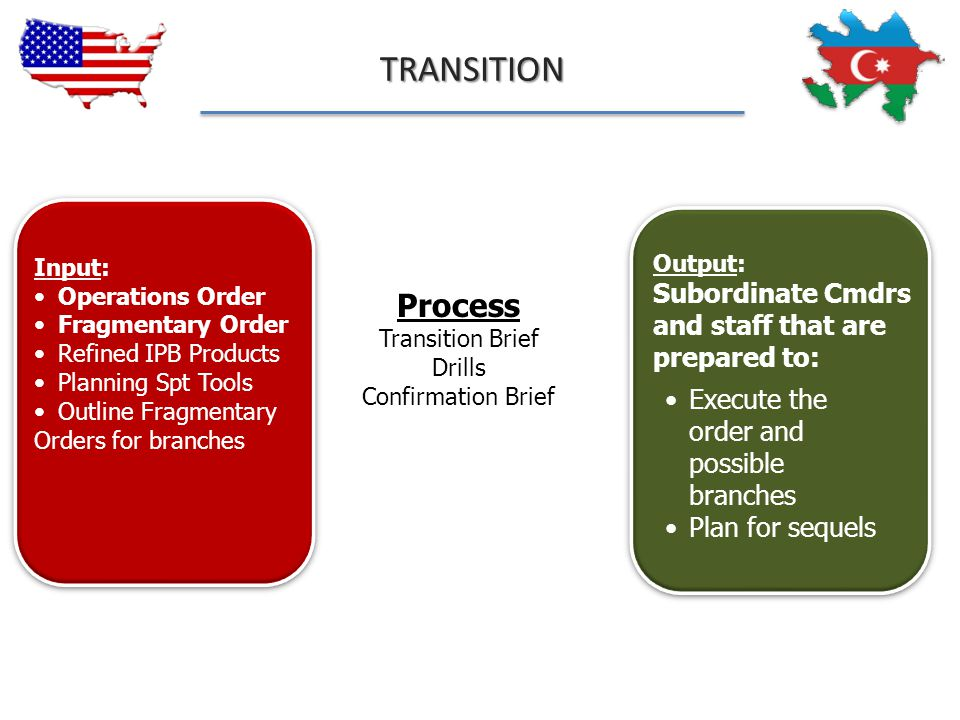 TRANSITION Process Subordinate Cmdrs and staff that are prepared to: