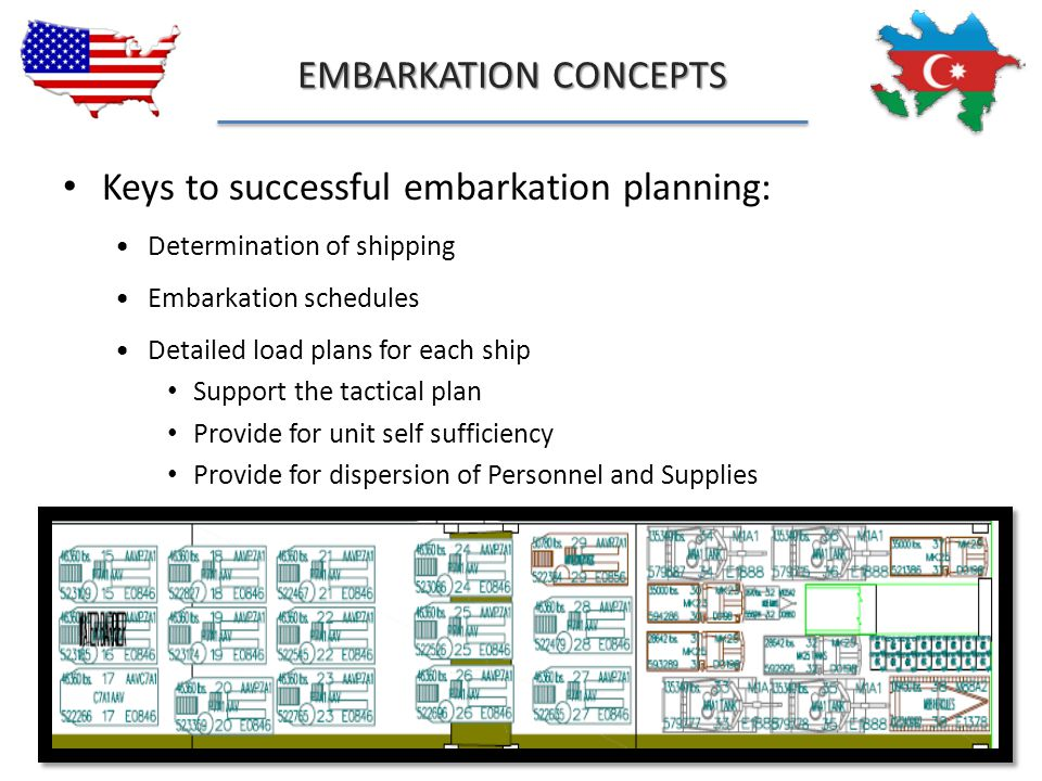 Keys to successful embarkation planning: