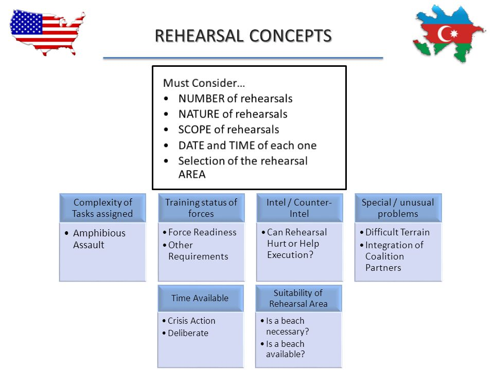REHEARSAL CONCEPTS Must Consider… NUMBER of rehearsals