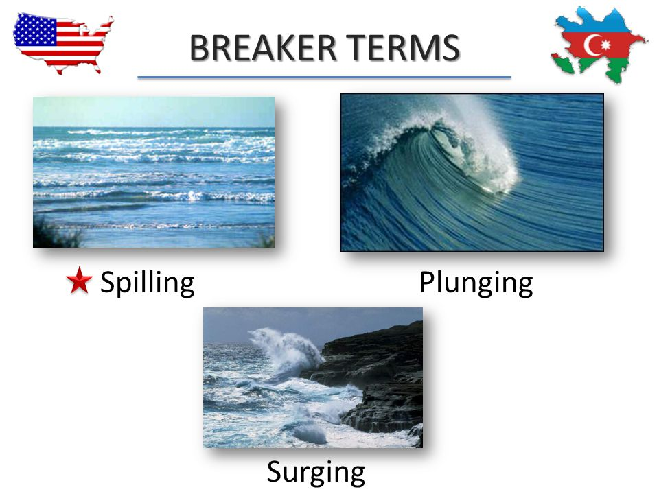 BREAKER TERMS Spilling Plunging Surging