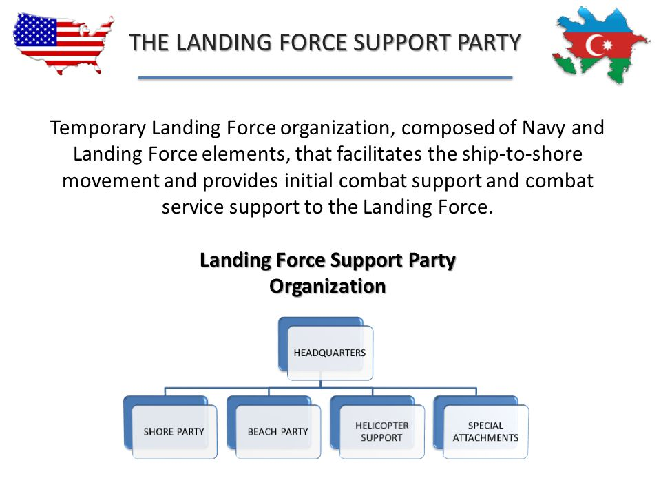 Landing Force Support Party